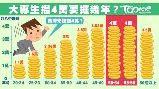 grad_salary_1