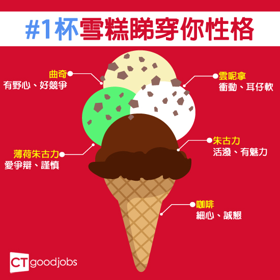 icecreamtest