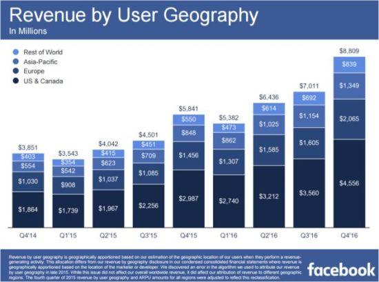 revenue_1