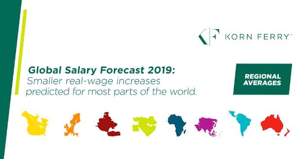 Global Salary Forecast 2019 by Korn Ferry