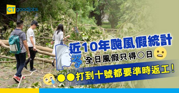 【颱風假期】最近十年只得〇個八號波有假放!邊個十號風球無假放?
